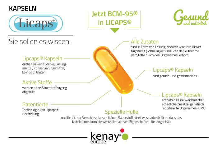 BCM-95 Licaps